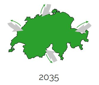 Your preferred Swiss electricity portfolio 2035